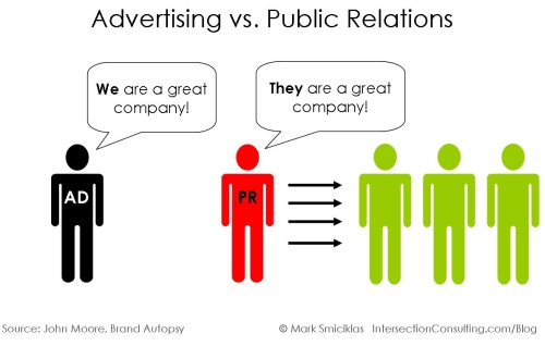 pr-vs-advertising