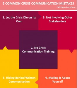 5-Common-Crisis-Communication-Mistakes Infographic