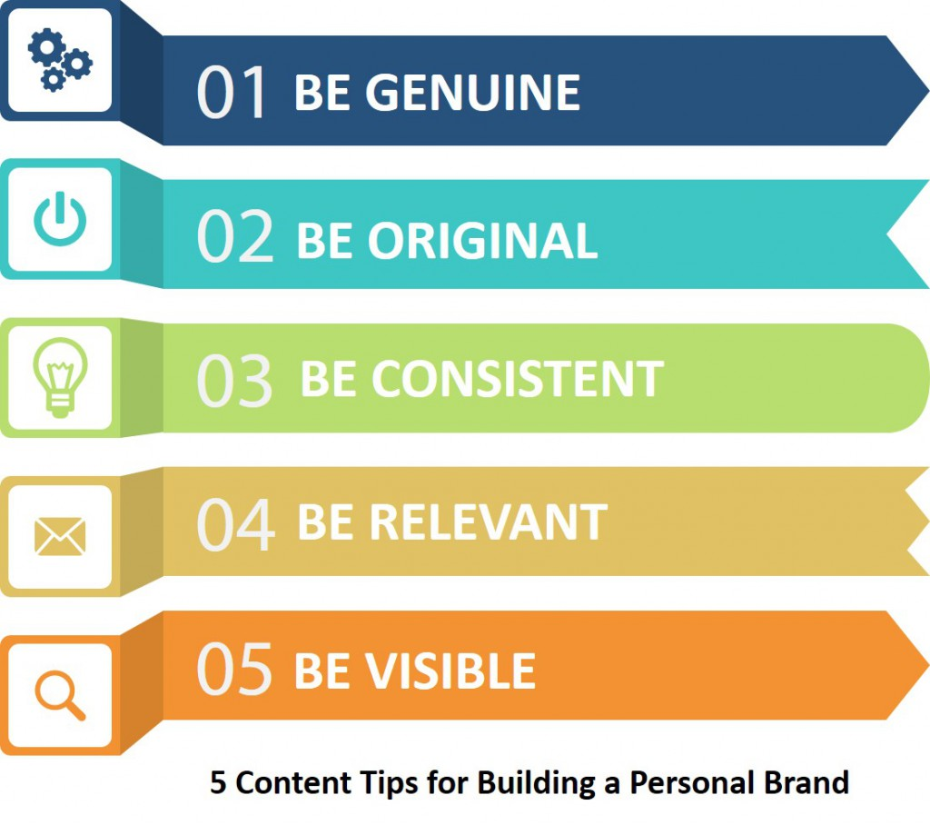 5 Content Tips for Building a Personal Brand